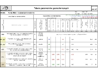Tabela parametrów geotechnicznych